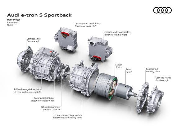 Dubbla elmotorer på bakaxeln i Audi e-tron S Sportback