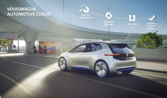 Kunder kommer hela tiden att kunna använda värdeskapande digitala tjänster i sina bilar eller via sina egna mobila enheter.