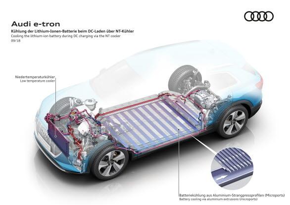 Kylsystem batteri Audi e-tron