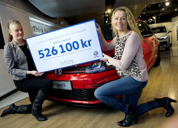 Jeanette Asteborg, VW personbilar och Heléne Tibblin BRIS