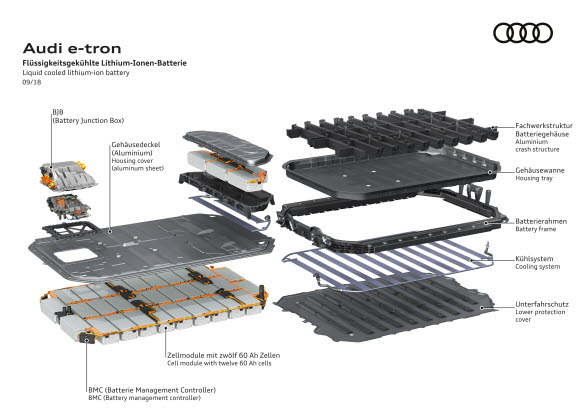 Batteriuppbyggnad Audi e-tron