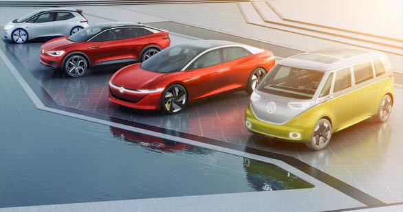 Volkswagen-koncernens elbilssatning