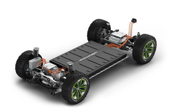 Volkswagen-koncernens MEB-plattform